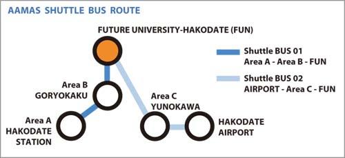330 bus timetable pdf brisbane